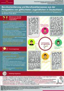 Platz 2 DGfE-Posterpreis: Berufsorientierung und Berufswahlprozesse aus der Perspektive von geflüchteten Jugendlichen in Deutschland von Katharina Wehking